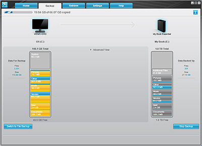 Interfaccia SmartWare Backup Western Digital